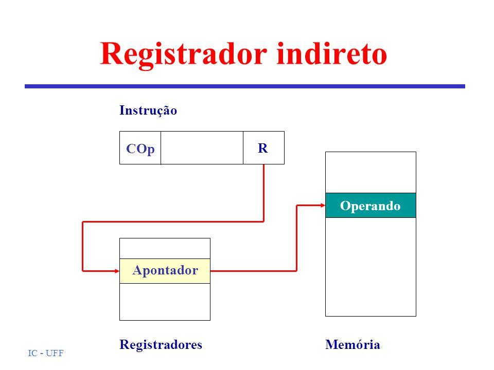 IC - UFF Registrador indireto Operando R RegistradoresMemória Instrução COp Apontador