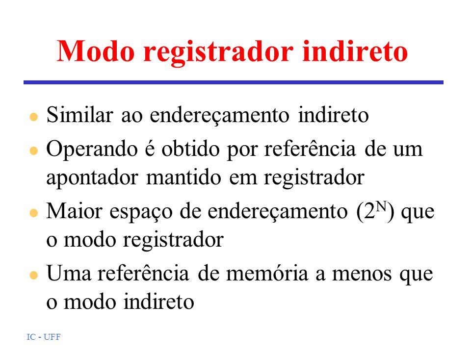 IC - UFF Modo registrador indireto l Similar ao endereçamento indireto l Operando é obtido por referência de um apontador mantido em registrador l Mai