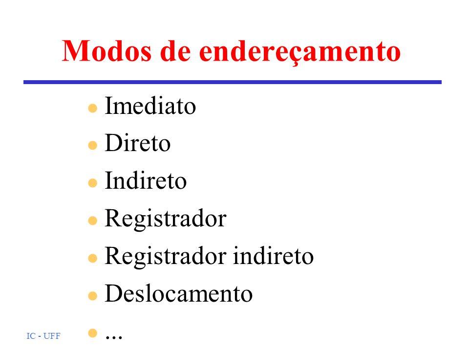 IC - UFF Modo registrador indireto l Similar ao endereçamento indireto l Operando é obtido por referência de um apontador mantido em registrador l Maior espaço de endereçamento (2 N ) que o modo registrador l Uma referência de memória a menos que o modo indireto