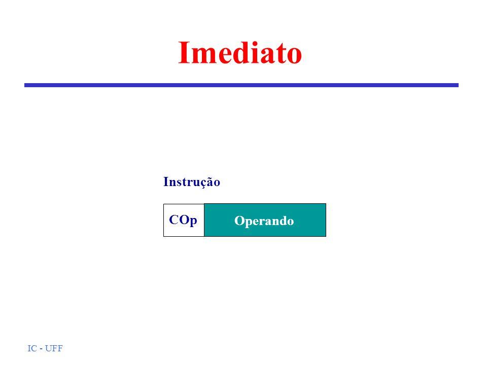 IC - UFF Deslocamento Operando End R RegistradoresMemória Instrução Apontador COp