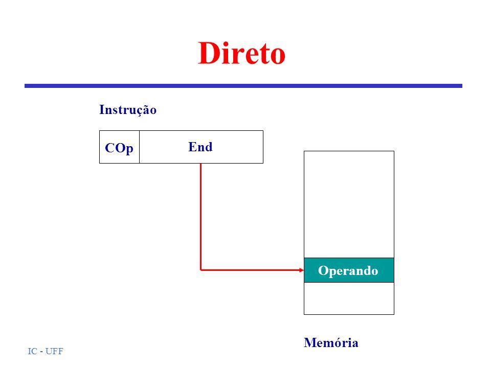 IC - UFF Endereçamento relativo l Há uma referência implícita ao contador de programa n EndEf = End + (PC) l Como referência é implícita, não há campo R campo End pode ser maior l Explora o conceito de localidade de referências