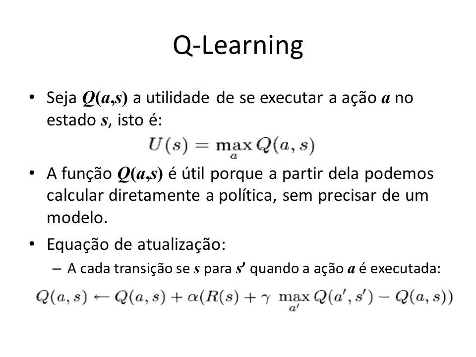 Q-Learning Seja Q(a,s) a utilidade de se executar a ação a no estado s, isto é: A função Q(a,s) é útil porque a partir dela podemos calcular diretamen