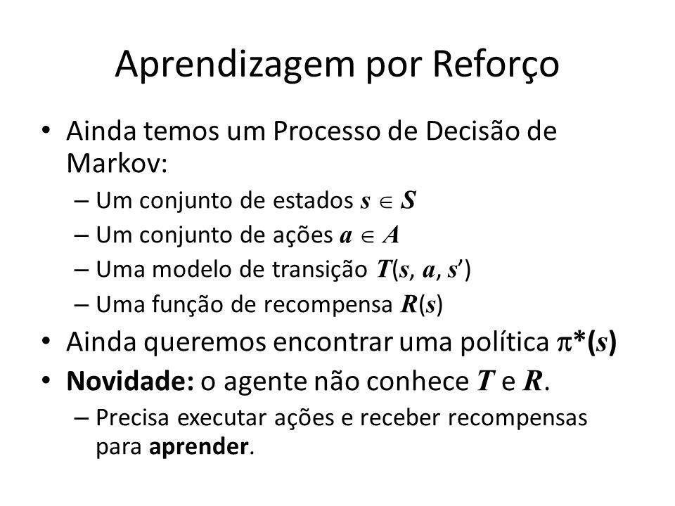 Aprendizagem por Reforço Ainda temos um Processo de Decisão de Markov: – Um conjunto de estados s S – Um conjunto de ações a A – Uma modelo de transiç