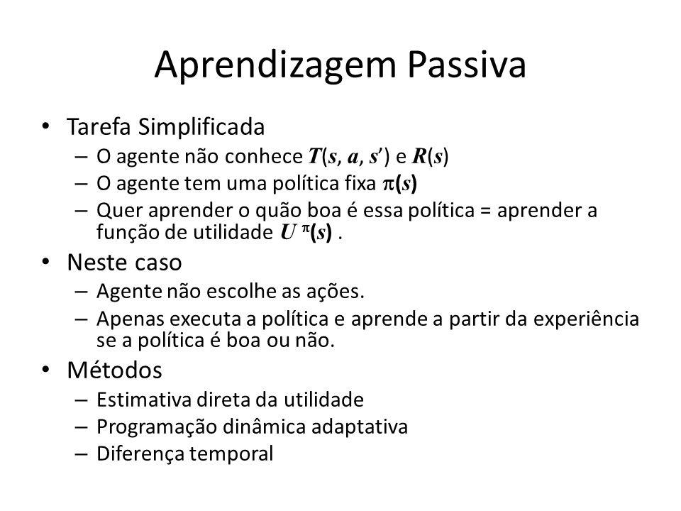 Aprendizagem Passiva Tarefa Simplificada – O agente não conhece T ( s, a, s ) e R ( s ) – O agente tem uma política fixa ( s ) – Quer aprender o quão
