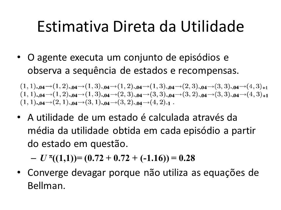 Estimativa Direta da Utilidade O agente executa um conjunto de episódios e observa a sequência de estados e recompensas. A utilidade de um estado é ca