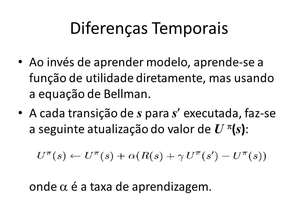 Diferenças Temporais Ao invés de aprender modelo, aprende-se a função de utilidade diretamente, mas usando a equação de Bellman. A cada transição de s