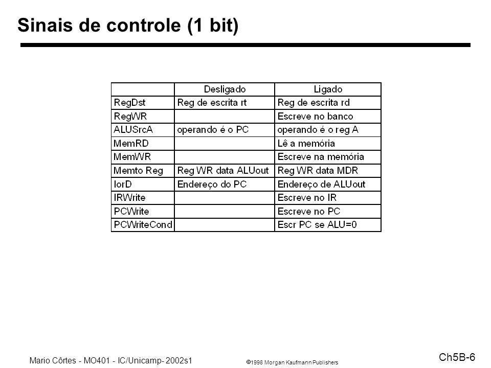 1998 Morgan Kaufmann Publishers Mario Côrtes - MO401 - IC/Unicamp- 2002s1 Ch5B-6 Sinais de controle (1 bit)