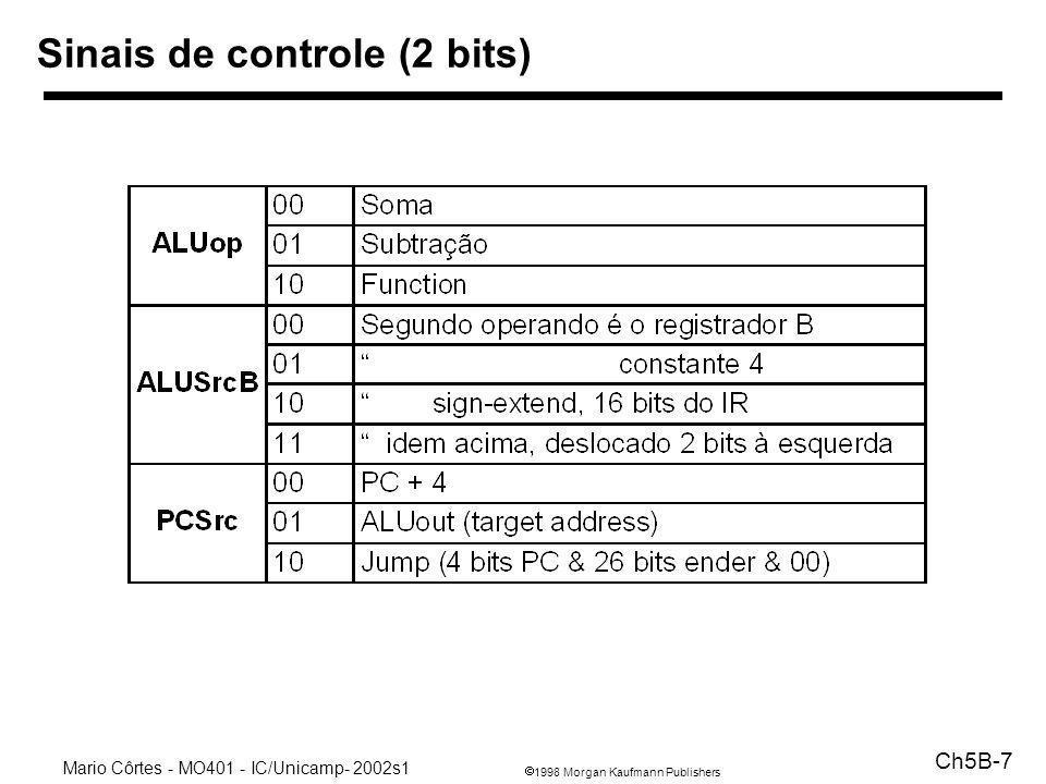 1998 Morgan Kaufmann Publishers Mario Côrtes - MO401 - IC/Unicamp- 2002s1 Ch5B-7 Sinais de controle (2 bits)