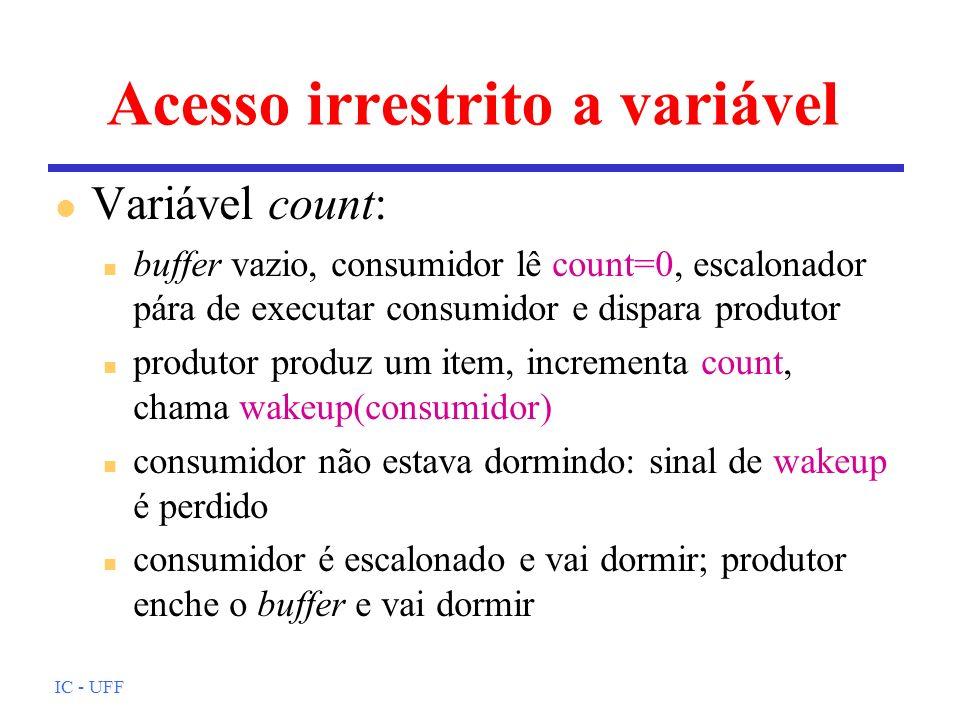 IC - UFF Acesso irrestrito a variável l Variável count: n buffer vazio, consumidor lê count=0, escalonador pára de executar consumidor e dispara produ