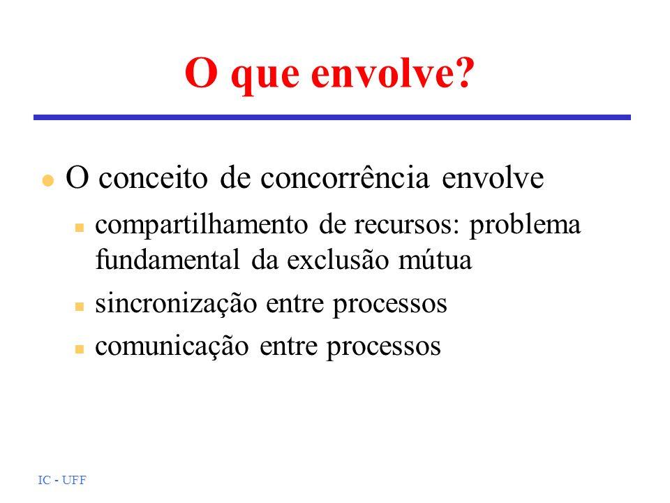 IC - UFF Algumas dificuldades l Compartilhamento de recursos globais n e.g., variáveis globais: leituras e escritas l Gerenciamento da alocação de recursos n e.g., uma unidade de E/S deve ficar alocada a um processo suspenso.