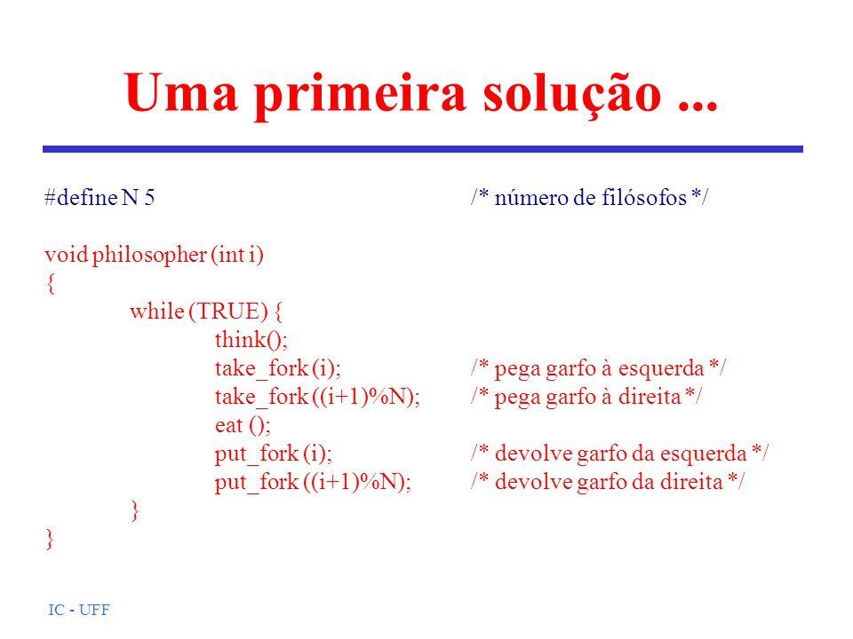 IC - UFF Uma primeira solução... #define N 5/* número de filósofos */ void philosopher (int i) { while (TRUE) { think(); take_fork (i);/* pega garfo à