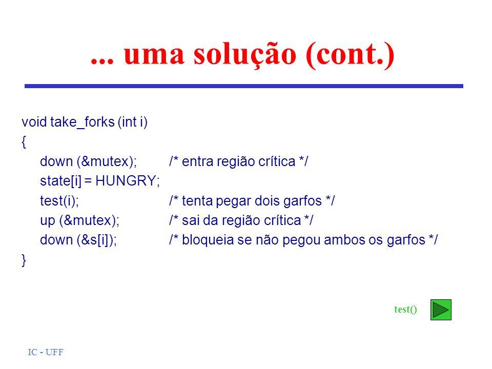 IC - UFF... uma solução (cont.) void take_forks (int i) { down (&mutex);/* entra região crítica */ state[i] = HUNGRY; test(i);/* tenta pegar dois garf