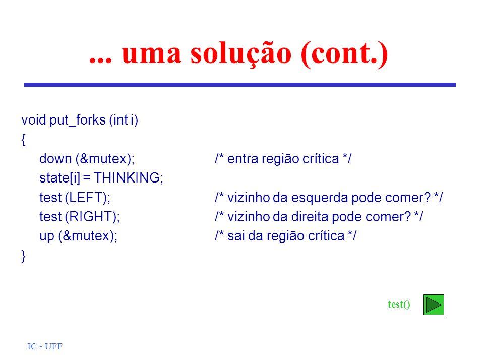 IC - UFF... uma solução (cont.) void put_forks (int i) { down (&mutex);/* entra região crítica */ state[i] = THINKING; test (LEFT);/* vizinho da esque