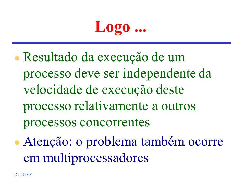 IC - UFF Concorrência: problemas l Exclusão mútua n seções críticas l Bloqueio n P 1 com R 1 e precisa de R 2 n P 2 com R 2 e precisa de R 1 l Esfomeação n P 1, P 2 e P 3 querem R; suponha P 1 e P 2 passando o controle um para o outro