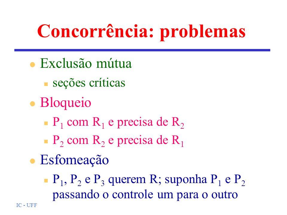 IC - UFF Concorrência: problemas l Exclusão mútua n seções críticas l Bloqueio n P 1 com R 1 e precisa de R 2 n P 2 com R 2 e precisa de R 1 l Esfomea