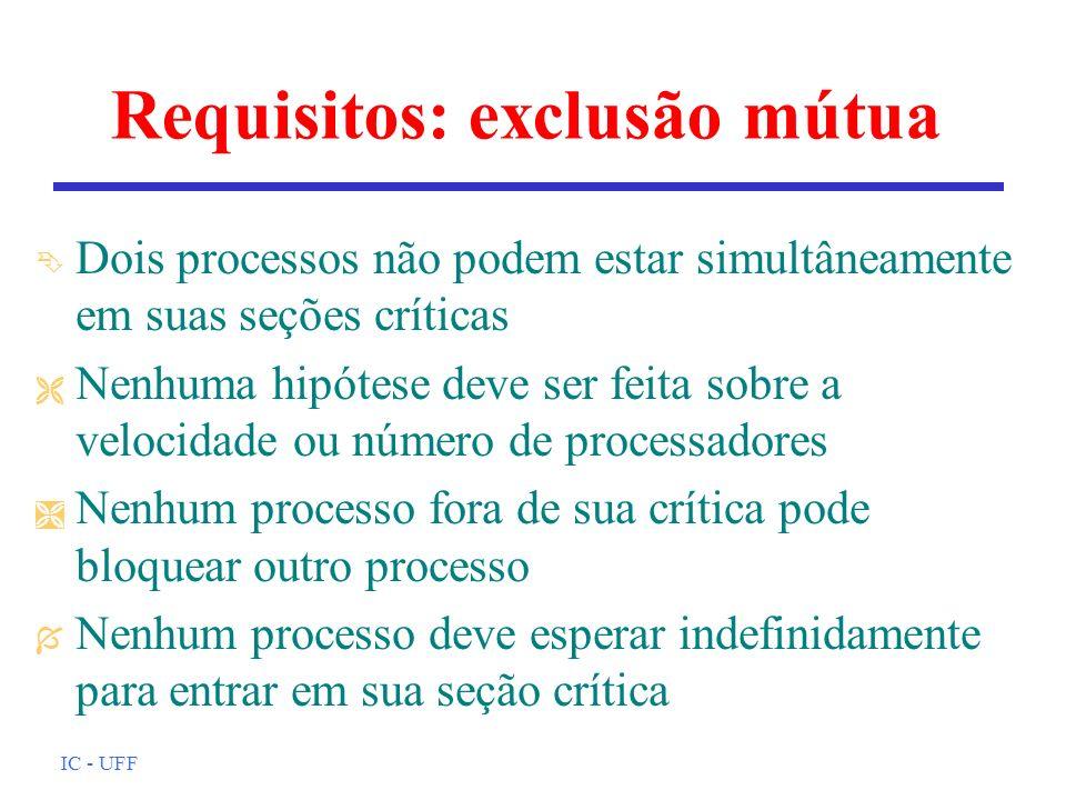 IC - UFF Requisitos: exclusão mútua Ê Dois processos não podem estar simultâneamente em suas seções críticas Ë Nenhuma hipótese deve ser feita sobre a