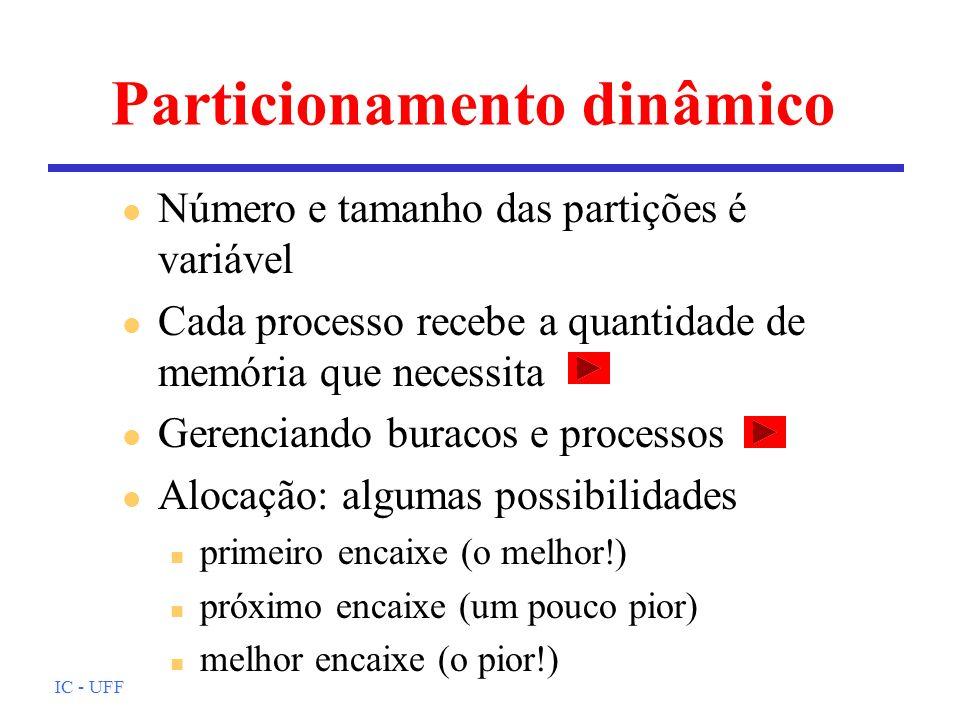 IC - UFF Particionamento dinâmico l Número e tamanho das partições é variável l Cada processo recebe a quantidade de memória que necessita l Gerencian