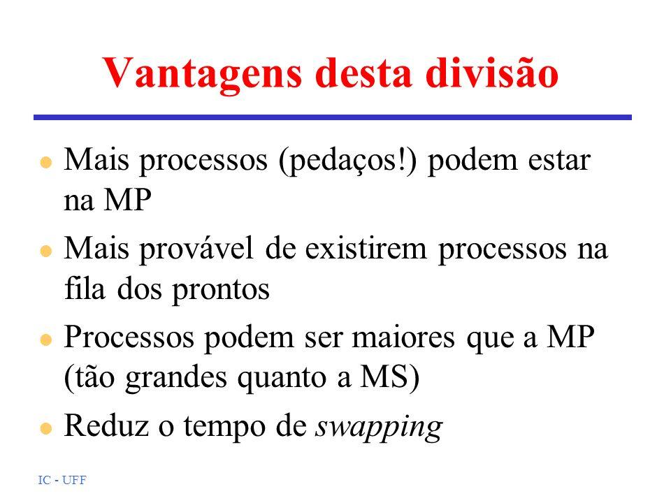 IC - UFF Vantagens desta divisão l Mais processos (pedaços!) podem estar na MP l Mais provável de existirem processos na fila dos prontos l Processos