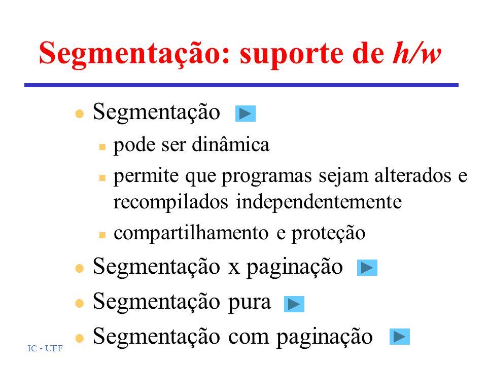 IC - UFF Segmentação: suporte de h/w l Segmentação n pode ser dinâmica n permite que programas sejam alterados e recompilados independentemente n comp