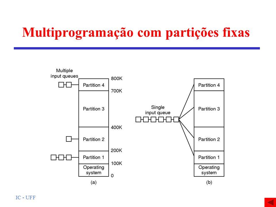 IC - UFF Multiprogramação com partições fixas
