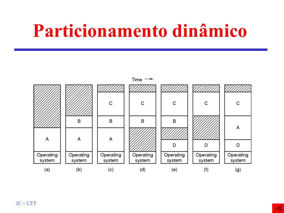 IC - UFF Particionamento dinâmico