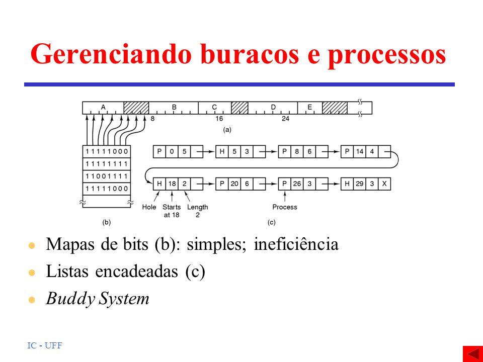 IC - UFF Gerenciando buracos e processos l Mapas de bits (b): simples; ineficiência l Listas encadeadas (c) l Buddy System