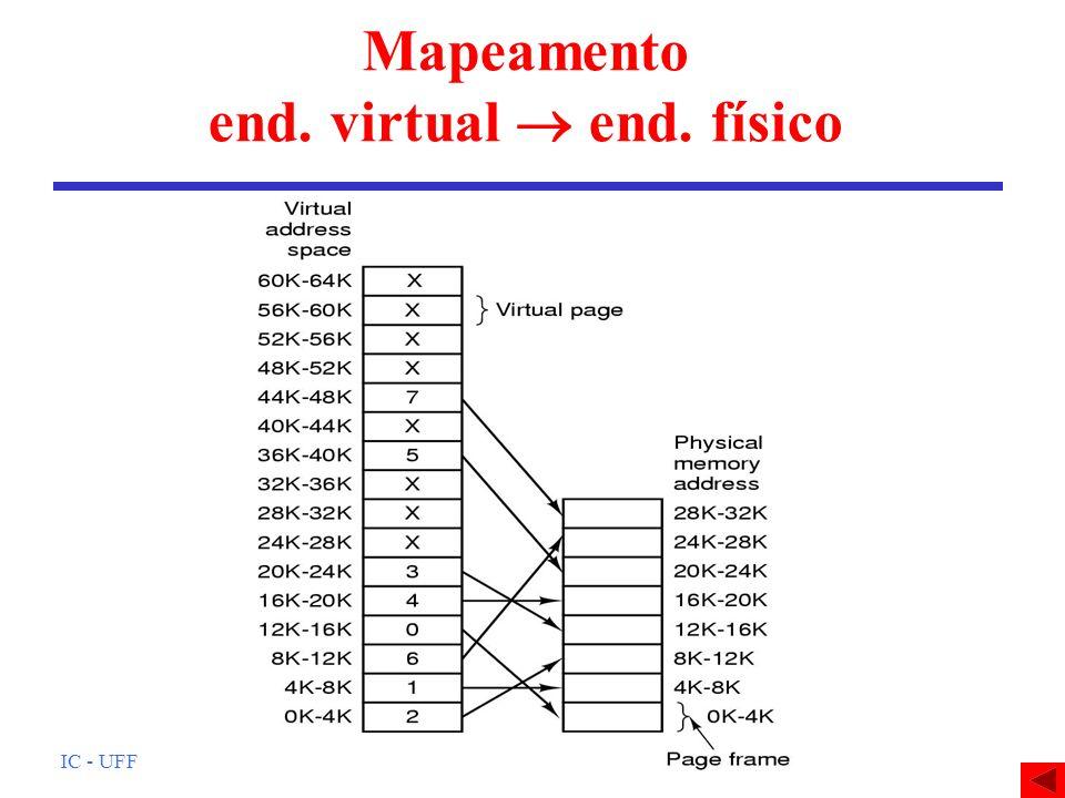 IC - UFF Mapeamento end. virtual end. físico