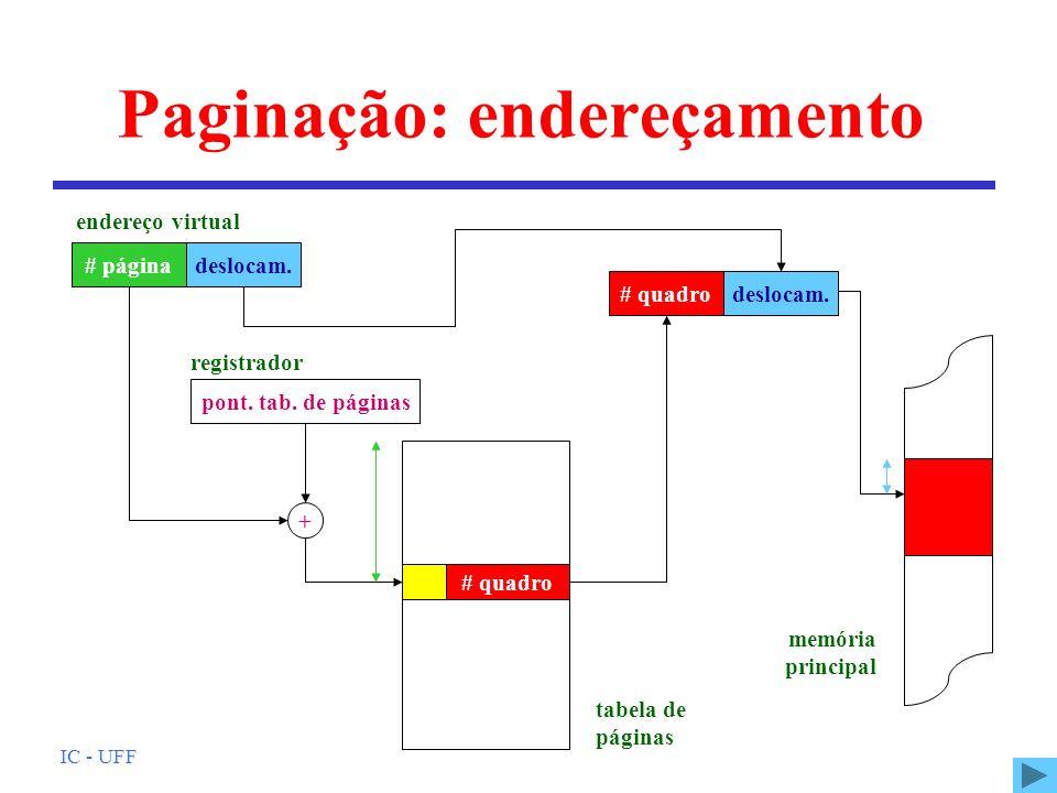 IC - UFF Paginação: endereçamento pont. tab. de páginas # páginadeslocam. # quadrodeslocam. # quadro + endereço virtual tabela de páginas memória prin