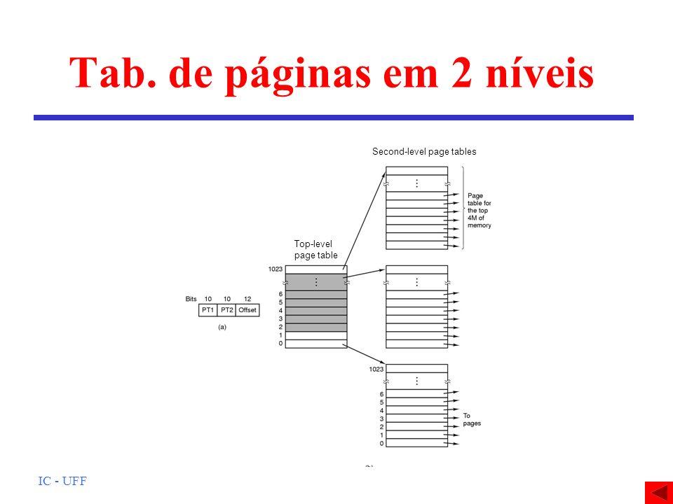 IC - UFF Tab. de páginas em 2 níveis Second-level page tables Top-level page table