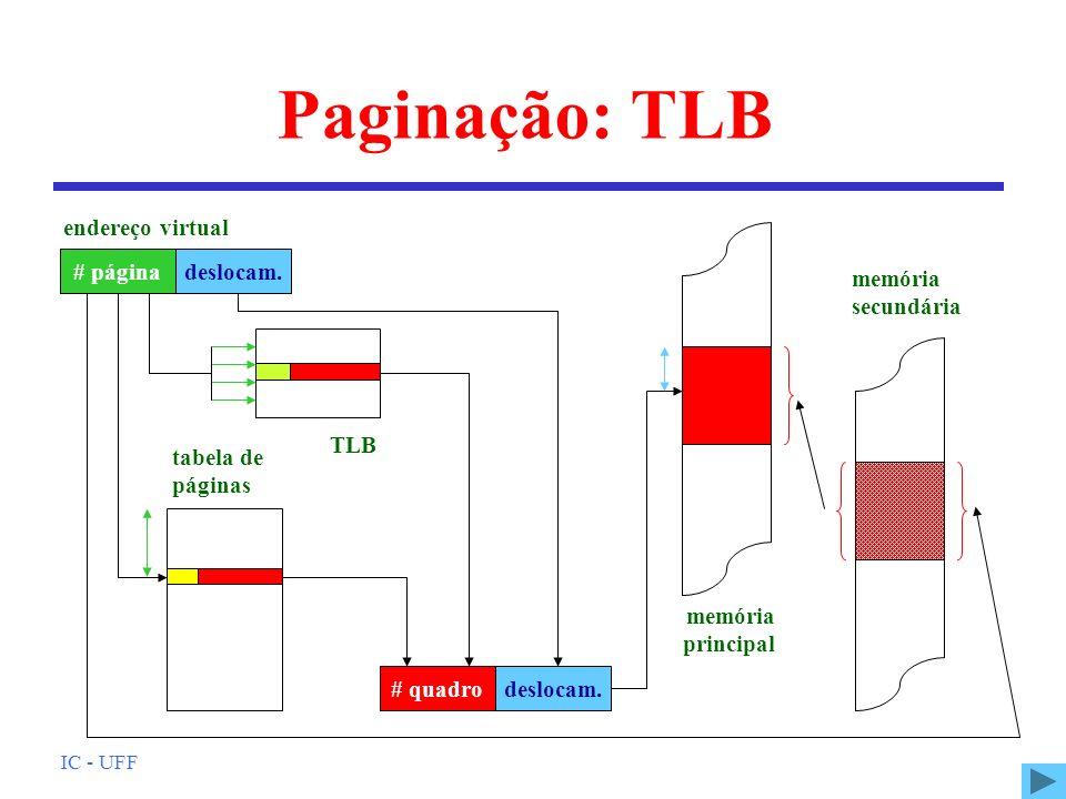 IC - UFF Paginação: TLB # páginadeslocam. endereço virtual memória principal memória secundária # quadrodeslocam. tabela de páginas TLB