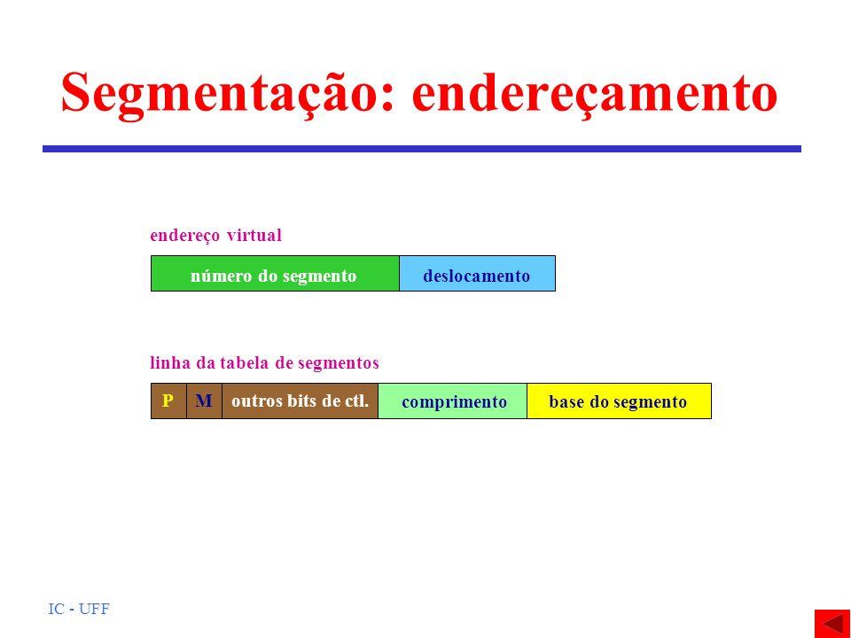 IC - UFF Segmentação: endereçamento comprimento outros bits de ctl.PM número do segmentodeslocamento endereço virtual linha da tabela de segmentos bas