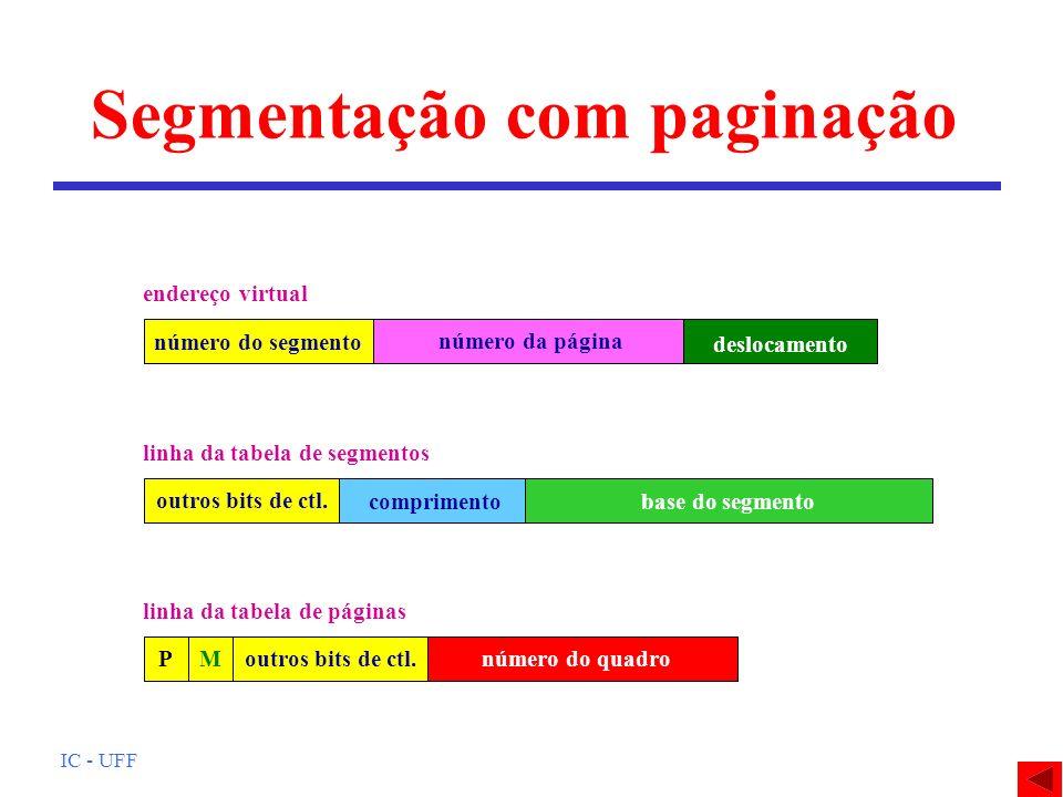 IC - UFF Segmentação com paginação número do segmento comprimento outros bits de ctl. deslocamento endereço virtual linha da tabela de segmentos base