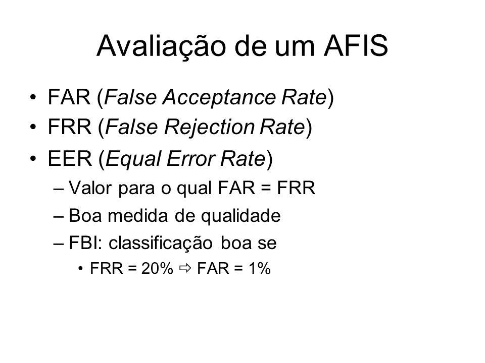 Avaliação de um AFIS FAR (False Acceptance Rate) FRR (False Rejection Rate) EER (Equal Error Rate) –Valor para o qual FAR = FRR –Boa medida de qualida