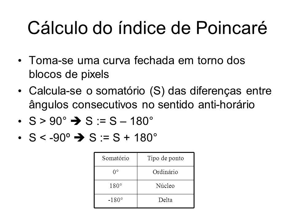 Cálculo do índice de Poincaré Toma-se uma curva fechada em torno dos blocos de pixels Calcula-se o somatório (S) das diferenças entre ângulos consecut