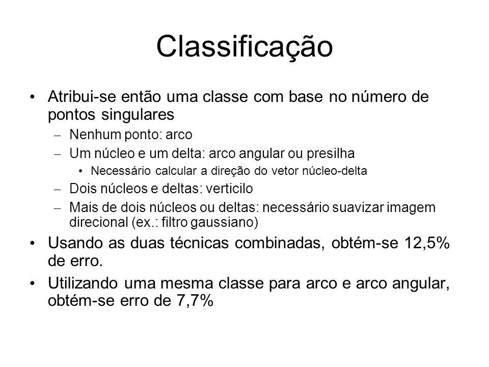 Classificação Atribui-se então uma classe com base no número de pontos singulares – Nenhum ponto: arco – Um núcleo e um delta: arco angular ou presilh