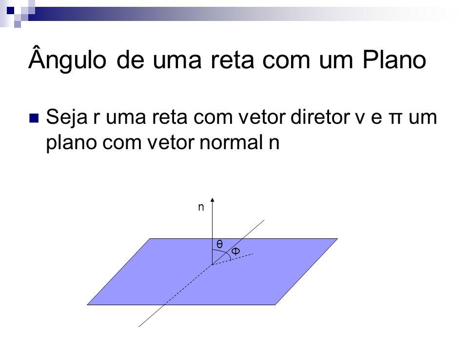 Ângulo de uma reta com um Plano Seja r uma reta com vetor diretor v e π um plano com vetor normal n n θ Φ