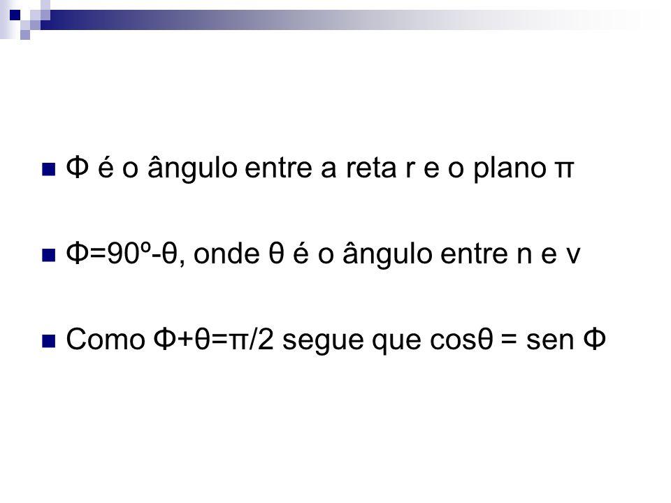 Φ é o ângulo entre a reta r e o plano π Φ=90º-θ, onde θ é o ângulo entre n e v Como Φ+θ=π/2 segue que cosθ = sen Φ