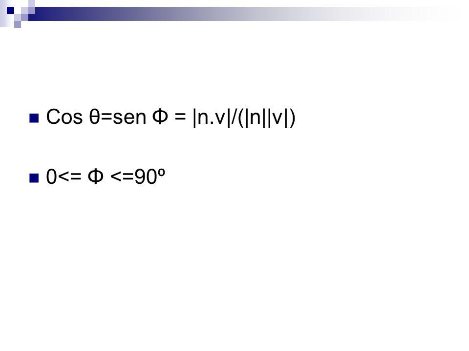 Cos θ=sen Φ = |n.v|/(|n||v|) 0<= Φ <=90º