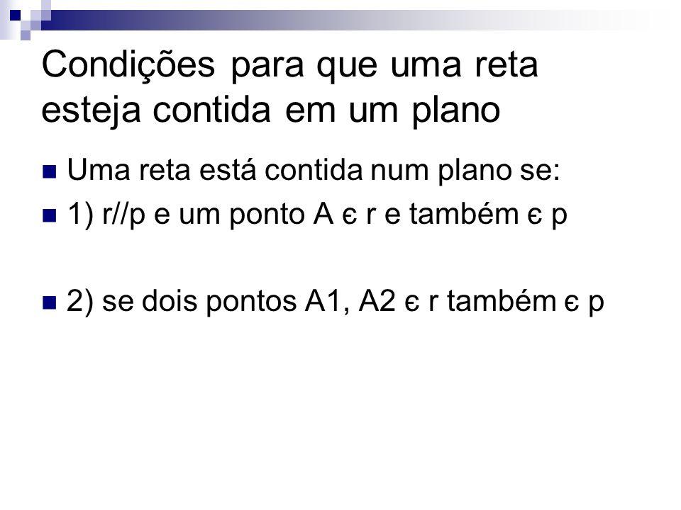 Condições para que uma reta esteja contida em um plano Uma reta está contida num plano se: 1) r//p e um ponto A є r e também є p 2) se dois pontos A1,