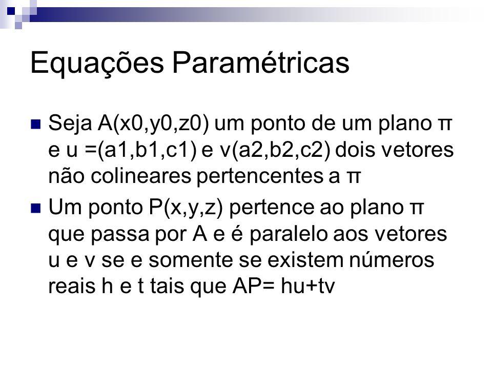 Equações Paramétricas Seja A(x0,y0,z0) um ponto de um plano π e u =(a1,b1,c1) e v(a2,b2,c2) dois vetores não colineares pertencentes a π Um ponto P(x,y,z) pertence ao plano π que passa por A e é paralelo aos vetores u e v se e somente se existem números reais h e t tais que AP= hu+tv