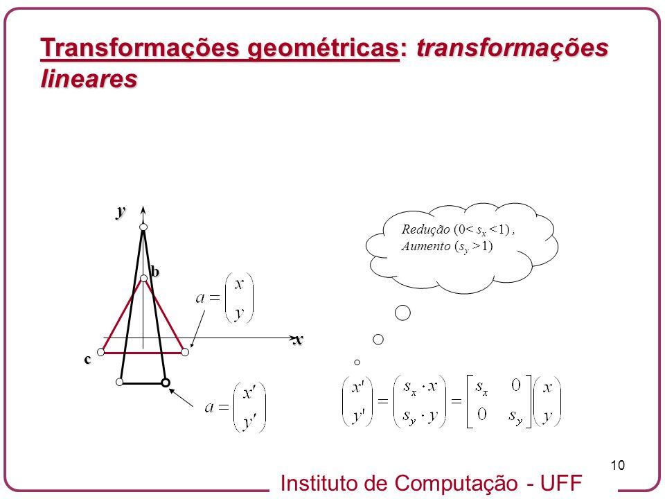 Instituto de Computação - UFF 10 Transformações geométricas: transformações lineares Redução (0< s x <1), Aumento (s y >1) x y c b