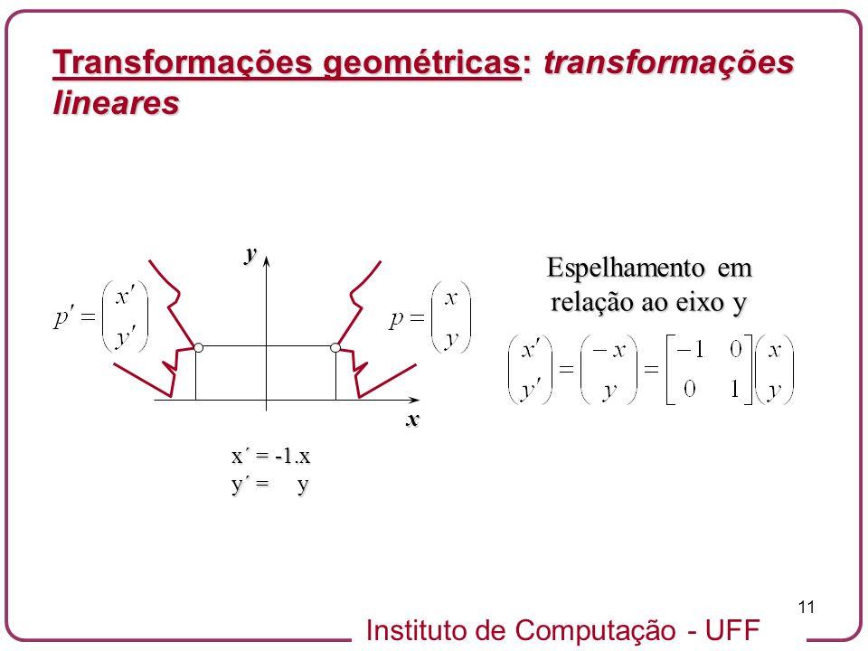 Instituto de Computação - UFF 11 Transformações geométricas: transformações lineares x´ = -1.x y´ = y x y Espelhamento em relação ao eixo y