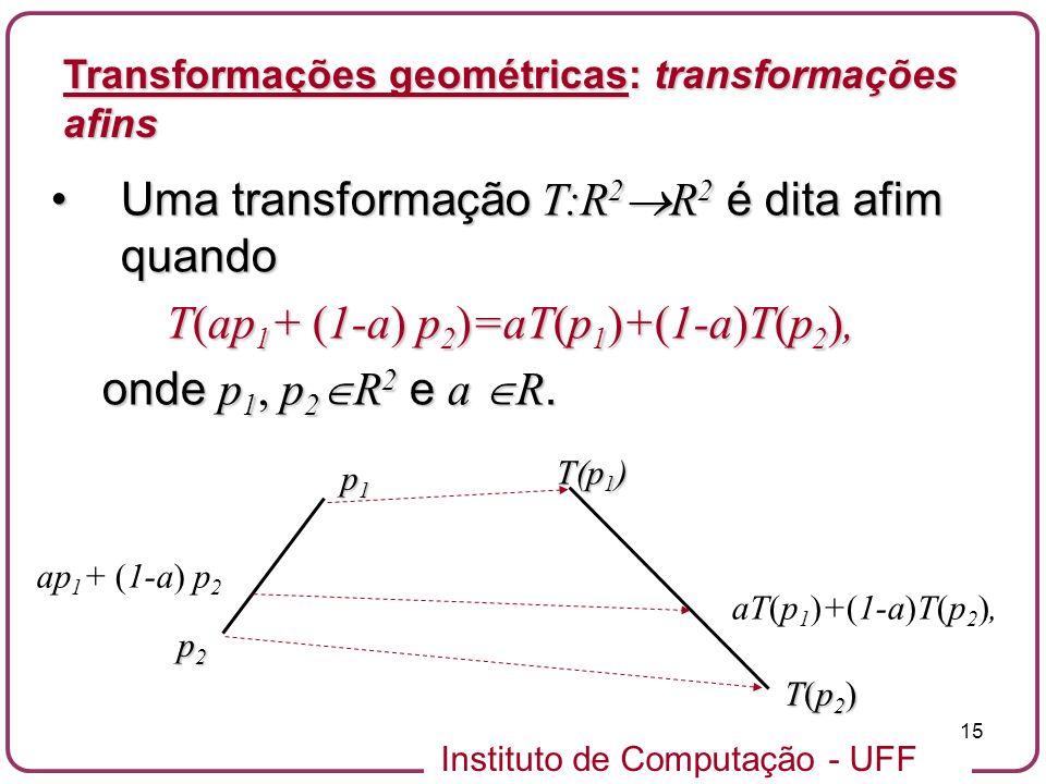 Instituto de Computação - UFF 15 Uma transformação T:R 2 R 2 é dita afim quandoUma transformação T:R 2 R 2 é dita afim quando T(ap 1 + (1-a) p 2 )=aT(p 1 )+(1-a)T(p 2 ), T(ap 1 + (1-a) p 2 )=aT(p 1 )+(1-a)T(p 2 ), onde p 1, p 2 R 2 e a R.
