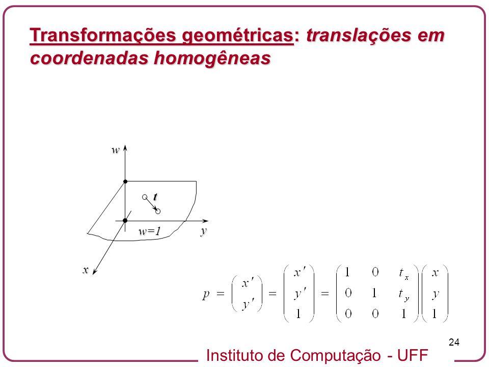 Instituto de Computação - UFF 24 Transformações geométricas: translações em coordenadas homogêneas y x w w=1 t