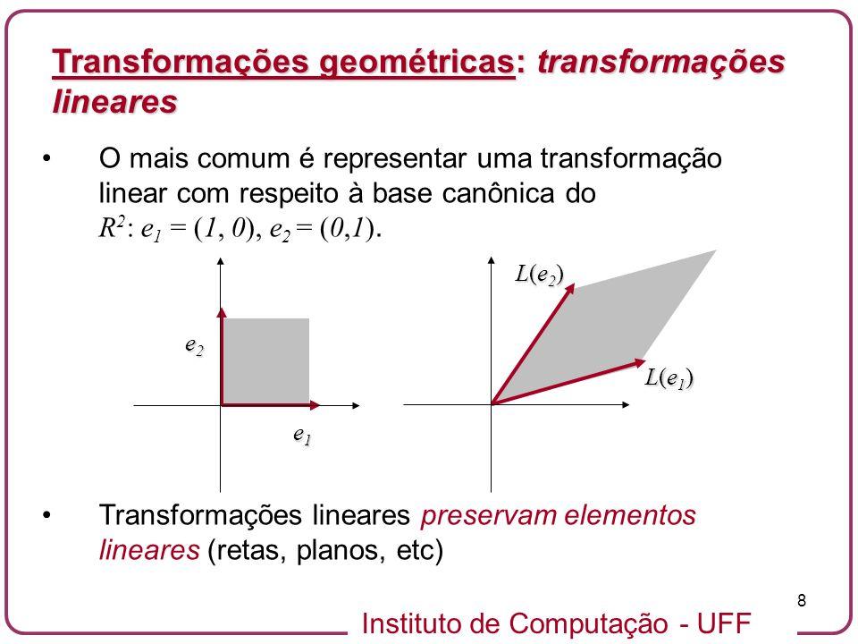Instituto de Computação - UFF 8 O mais comum é representar uma transformação linear com respeito à base canônica do R 2 : e 1 = (1, 0), e 2 = (0,1).