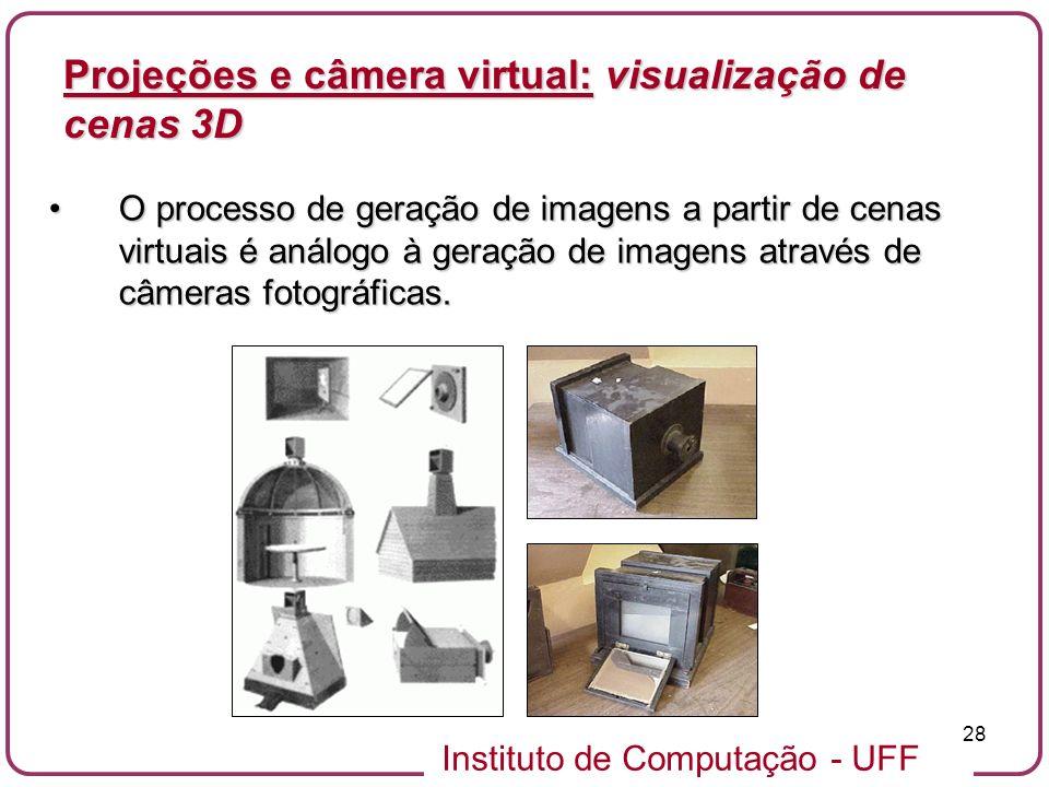 Instituto de Computação - UFF 28 O processo de geração de imagens a partir de cenas virtuais é análogo à geração de imagens através de câmeras fotográficas.O processo de geração de imagens a partir de cenas virtuais é análogo à geração de imagens através de câmeras fotográficas.