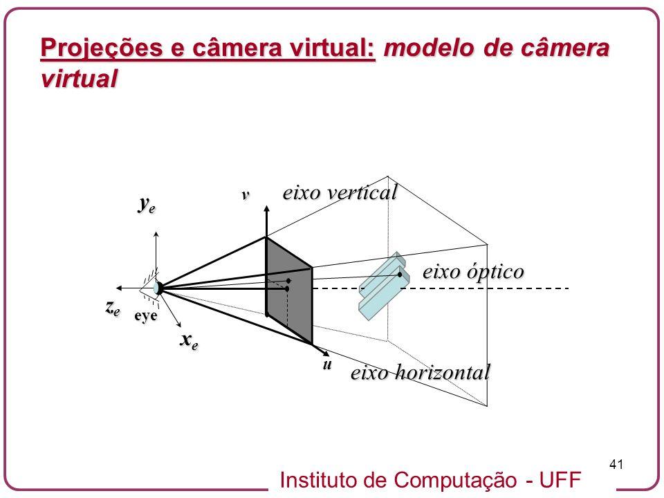 Instituto de Computação - UFF 41 eixo óptico v u eye xexexexe yeyeyeye zezezeze eixo horizontal eixo vertical Projeções e câmera virtual: modelo de câmera virtual