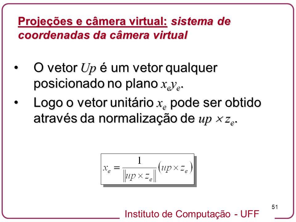 Instituto de Computação - UFF 51 O vetor Up é um vetor qualquer posicionado no plano x e y e.O vetor Up é um vetor qualquer posicionado no plano x e y e.