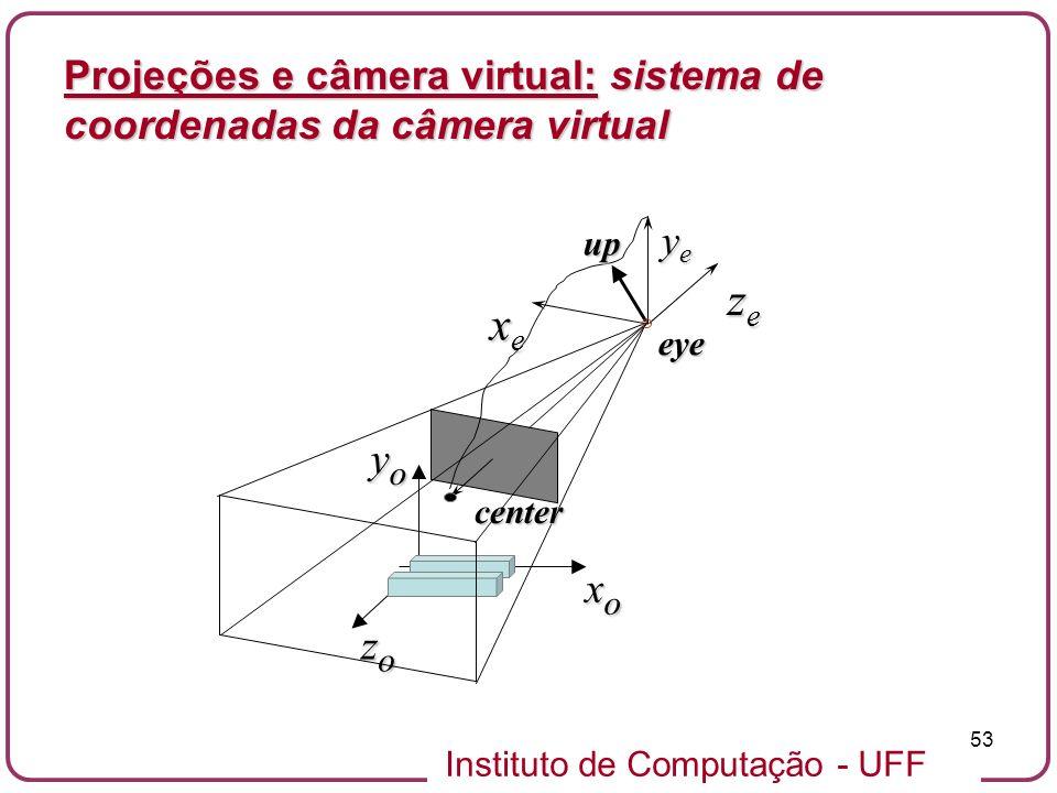 Instituto de Computação - UFF 53 yeyeyeyecenter eye zozozozo yoyoyoyo xoxoxoxo zezezeze xexexexe up Projeções e câmera virtual: sistema de coordenadas da câmera virtual
