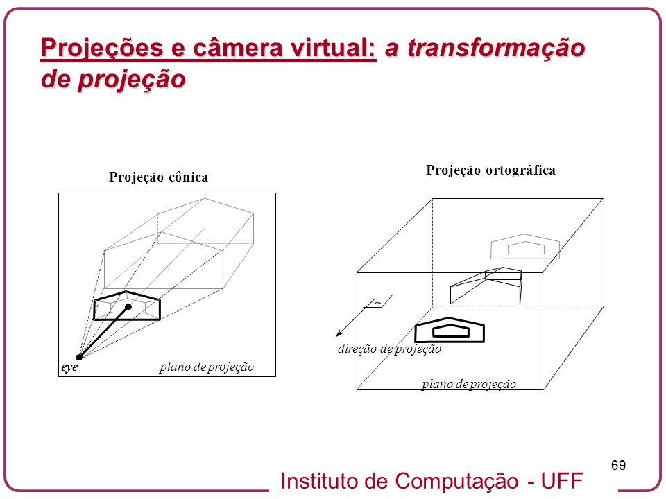 Instituto de Computação - UFF 69 Projeção cônica plano de projeção eye direção de projeção plano de projeção Projeção ortográfica Projeções e câmera virtual: a transformação de projeção
